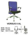 Kurtis director & manager indachi versus II al